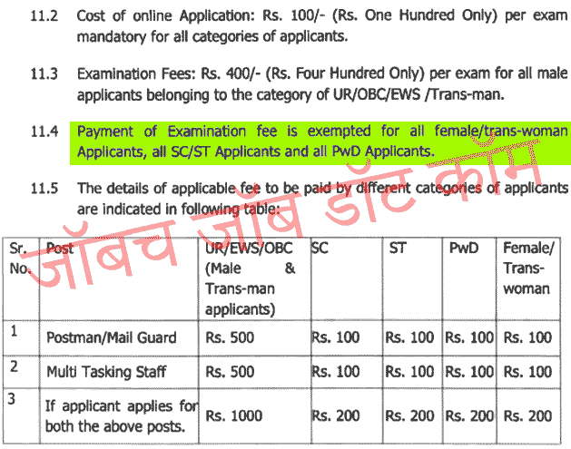 (Post Office) भारतीय डाक विभाग महाराष्ट्र सर्कल 1371 जागा भरती 2020 [Admit Card Dwonload] 2